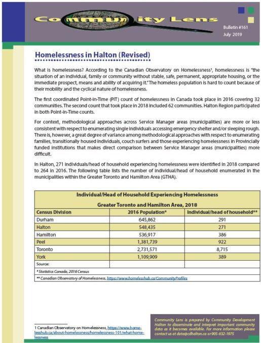 Community Lens #161 – Homelessness in Halton