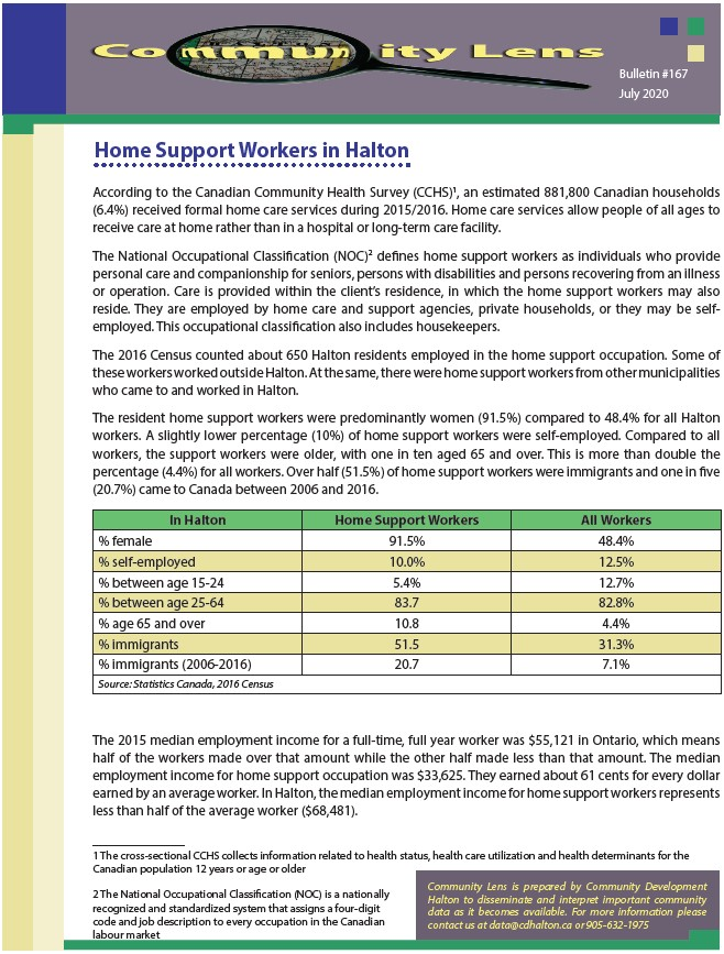 Screenshot of Community Lens 167 - Home Support Workers in Halton